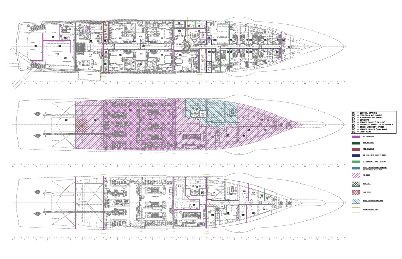 fire-protection-plan-naval-architecture-super-yacht