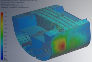 Finite element calculations - Stress on hull