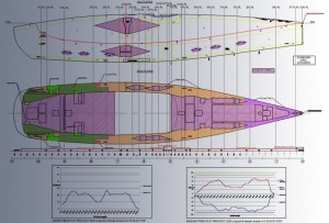 Naval architecture calculations